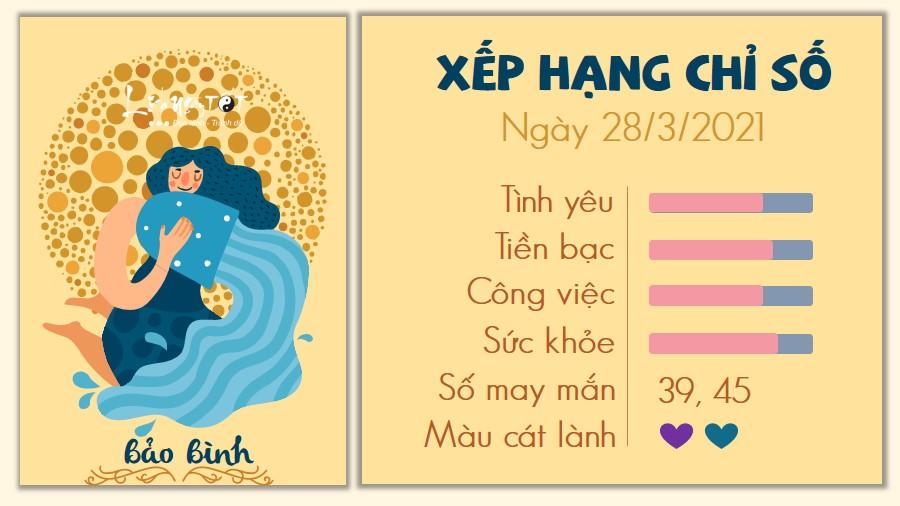 11 Tu vi hang ngay - Tu vi ngay 2832021 - Bao Binh