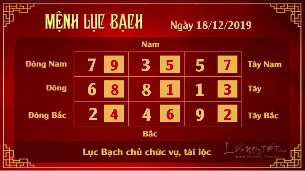6 Xem phong thuy hang ngay - Xem phong thuy ngay 18122019 - Luc Bach