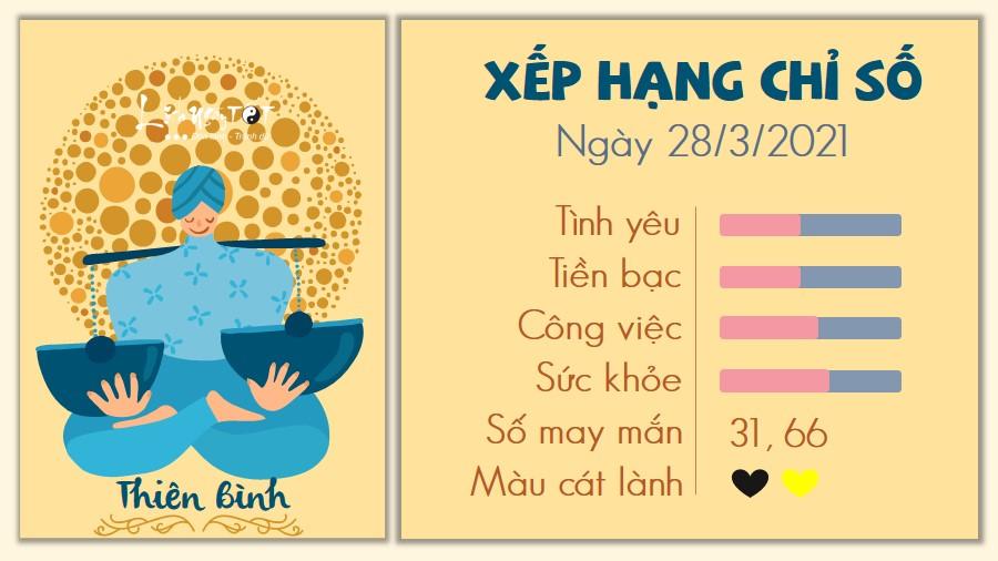 7 Tu vi hang ngay - Tu vi ngay 2832021 - Thien Binh
