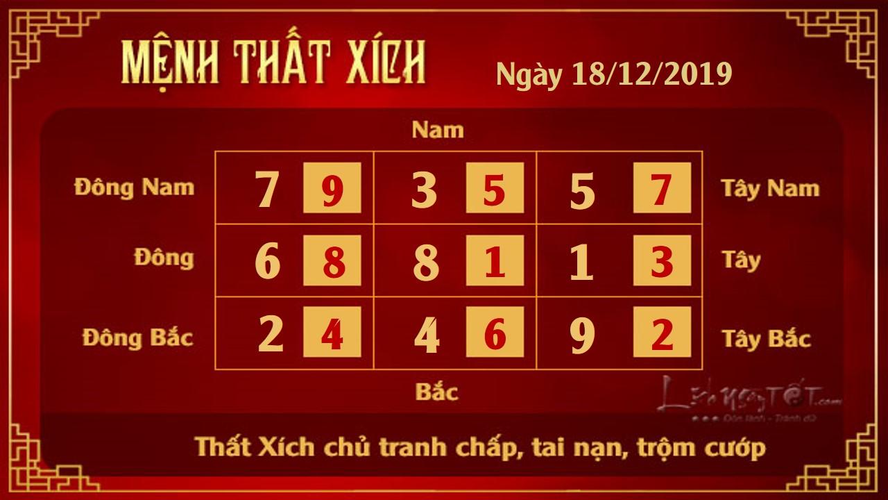 7 Xem phong thuy hang ngay - Xem phong thuy ngay 18122019 - That Xich