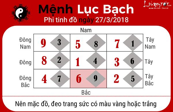 Menh Luc Bach, xem phong thuy ngay 2732018