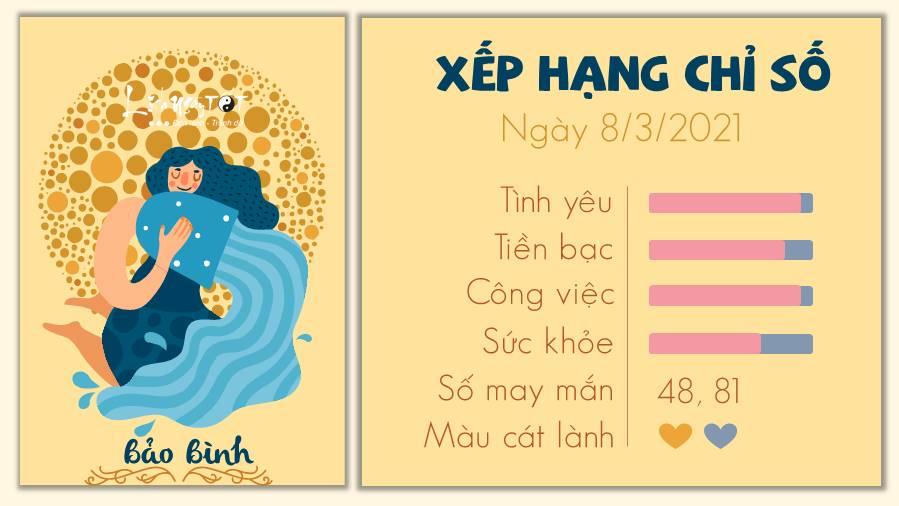 Tu vi 12 cung hoang dao ngay 08032021 - Bao Binh