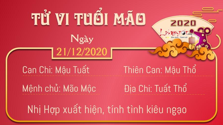 Tu vi hang ngay 21122020 - Mao