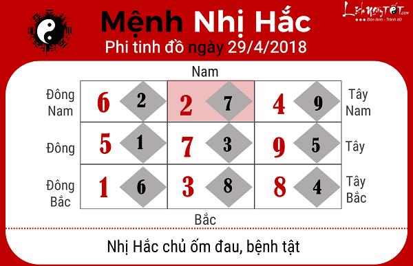 Xem phong thuy hang ngay 2942018 menh Nhi Hac