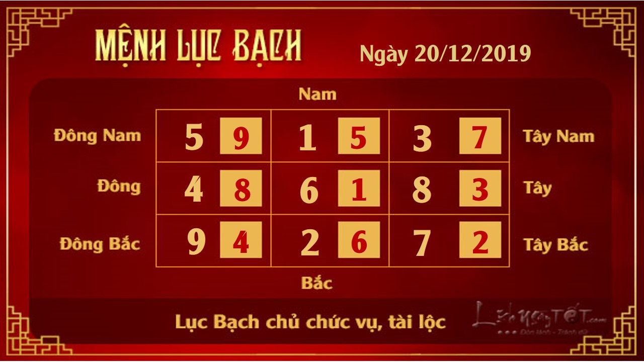 Xem phong thuy hang ngay thu 6 ngay 20122019  Luc Bach