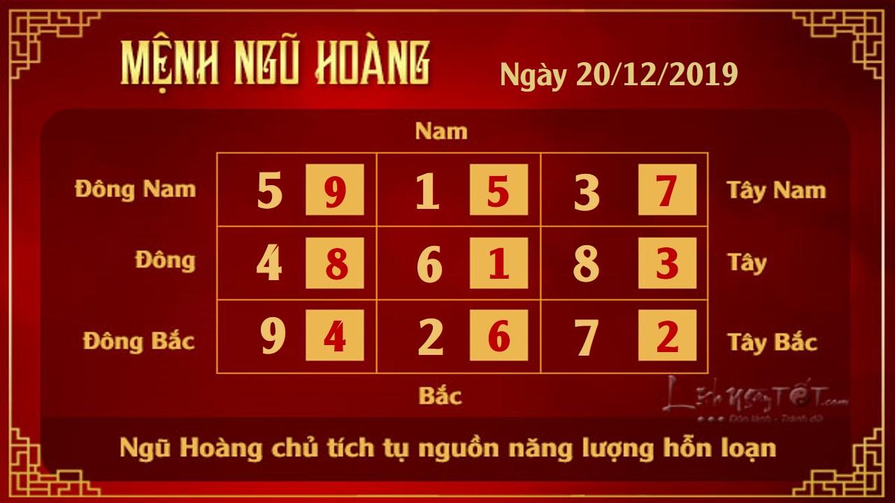 Xem phong thuy hang ngay thu 6 ngay 20122019  Ngu Hoang