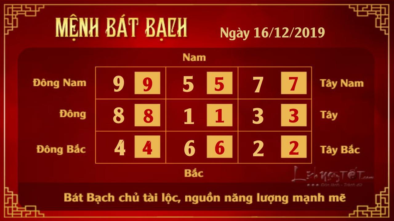 Xem phong thuy hang ngay - Xem phong thuy ngay 16122019 - Bat Bach