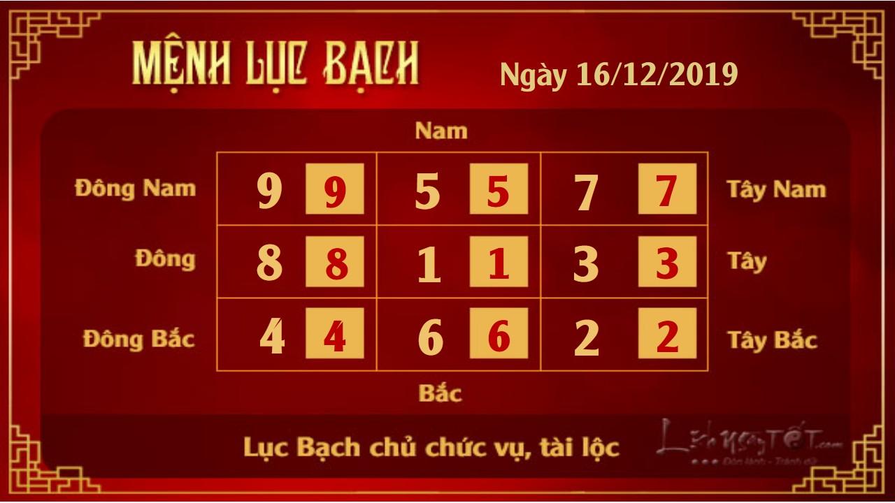 Xem phong thuy hang ngay - Xem phong thuy ngay 16122019 - Luc Bach