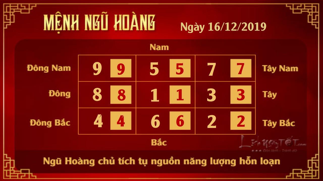 Xem phong thuy hang ngay - Xem phong thuy ngay 16122019 - Ngu Hoang