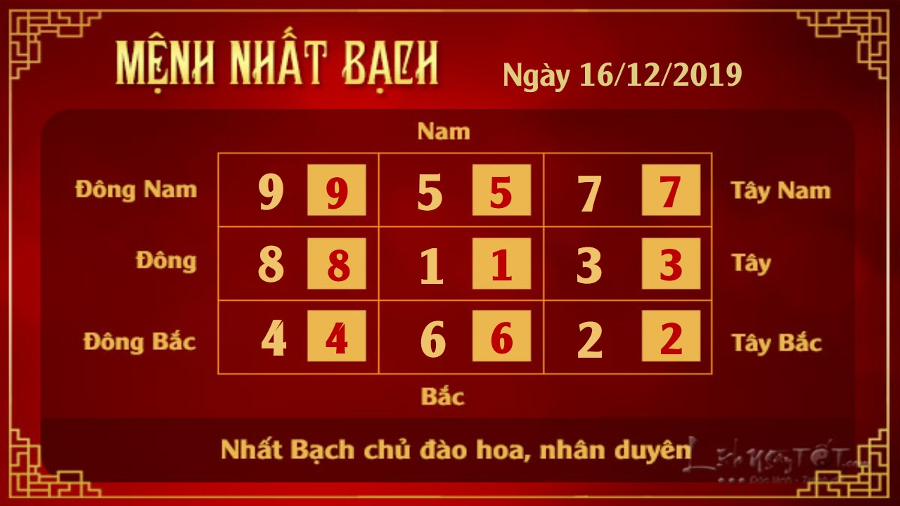 Xem phong thuy hang ngay - Xem phong thuy ngay 16122019 - Nhat Bach