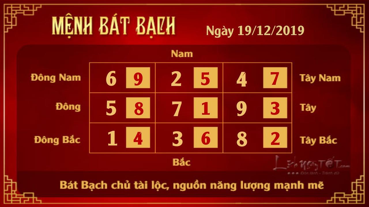 Xem phong thuy hang ngay - Xem phong thuy ngay 19122019 - Bat Bach