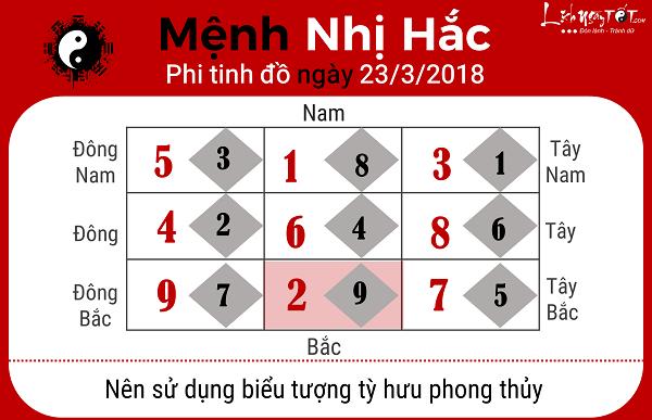 Xem phong thuy ngay 2332018 nguoi menh Nhi Hac