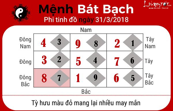 Xem phong thuy ngay 3132018 cho menh Bat Bach