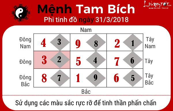 Xem phong thuy ngay 3132018 cho menh Tam Bich